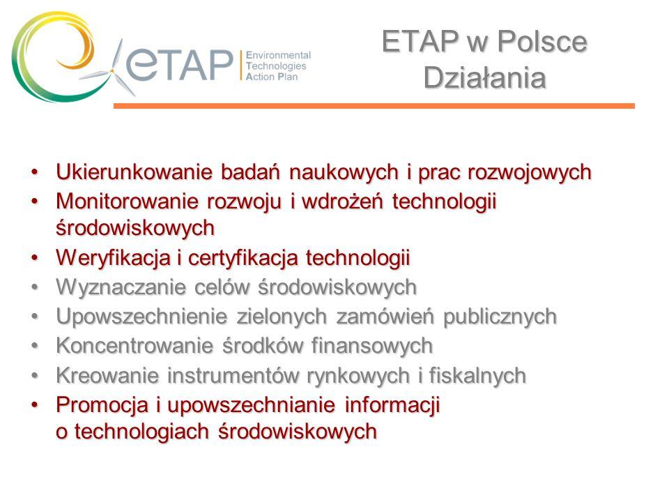 ETAP w Polsce Działania Ukierunkowanie badań naukowych i prac rozwojowychUkierunkowanie badań naukowych i prac rozwojowych Monitorowanie rozwoju i wdr