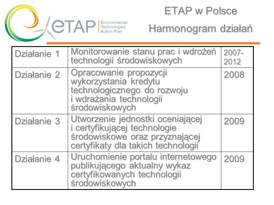 ETAP w Polsce Harmonogram działań Działanie 1 Monitorowanie stanu prac i wdrożeń technologii środowiskowych 2007- 2012 Działanie 2 Opracowanie propozy