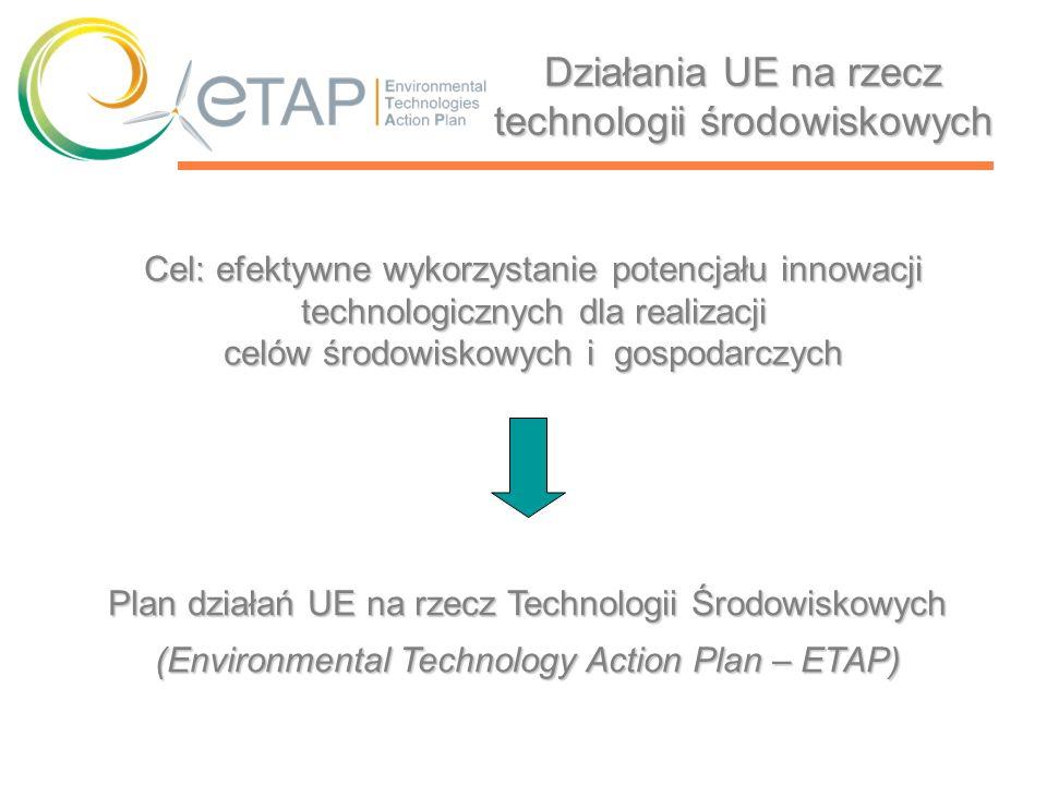 Cel: efektywne wykorzystanie potencjału innowacji technologicznych dla realizacji celów środowiskowych i gospodarczych Plan działań UE na rzecz Techno