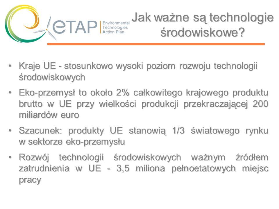 ETAP Trzy osie działań UE Badania na potrzeby rynku Ukierunkowanie badań naukowych i prac rozwojowych Platformy technologiczne Weryfikacja technologii środowiskowych Poprawa warunków rynkowych Wyznaczenie celów środowiskowych Mobilizowanie finansowania Instrumenty rynkowe Zielone zamówienia publiczne Podnoszenie świadomości i szkolenia Działania globalne Wspieranie technologii środowiskowych w krajach rozwijających się, promocja zagranicznych inwestycji