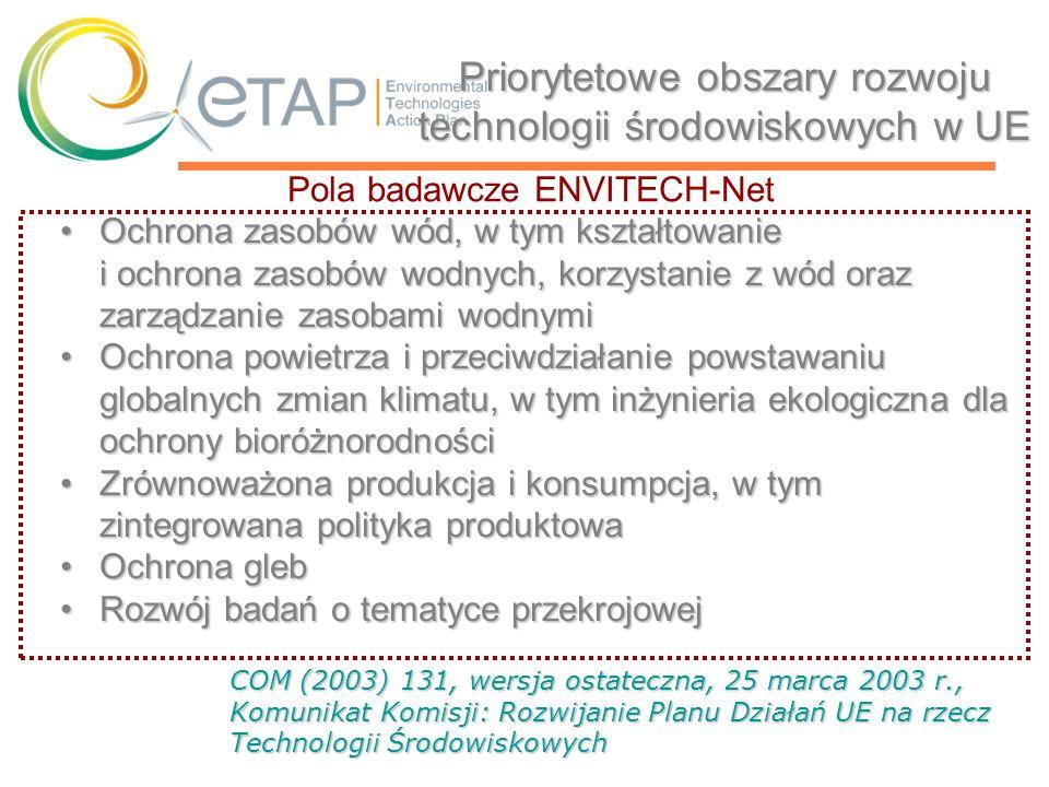 Działanie 5 Opracowanie metodyki pomiaru wielkości wydatków związanych z rozwojem i wdrażaniem technologii środowiskowych 2009 Działanie 6 Wydanie katalogu certyfikowanych technologii środowiskowych 2010 Działanie 7 Upowszechnianie osiągnięć w dziedzinie technologii środowiskowych 2008 Działanie 8 Aktualizacja programu rozwoju badań w zakresie technologii środowiskowych 2009- 2012 ETAP w Polsce Harmonogram działań– c.d.