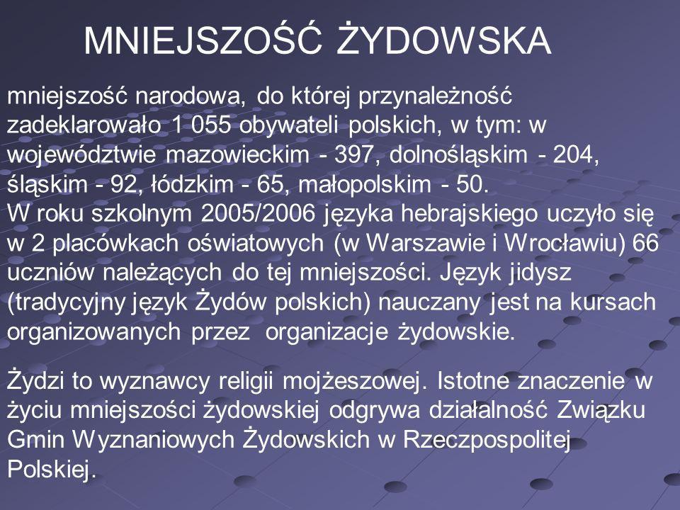 MNIEJSZOŚĆ ŻYDOWSKA mniejszość narodowa, do której przynależność zadeklarowało 1 055 obywateli polskich, w tym: w województwie mazowieckim - 397, doln
