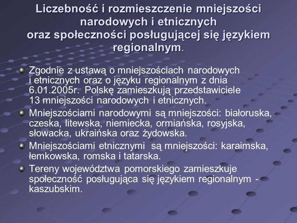 Liczebność i rozmieszczenie mniejszości narodowych i etnicznych oraz społeczności posługującej się językiem regionalnym. Zgodnie z ustawą o mniejszośc