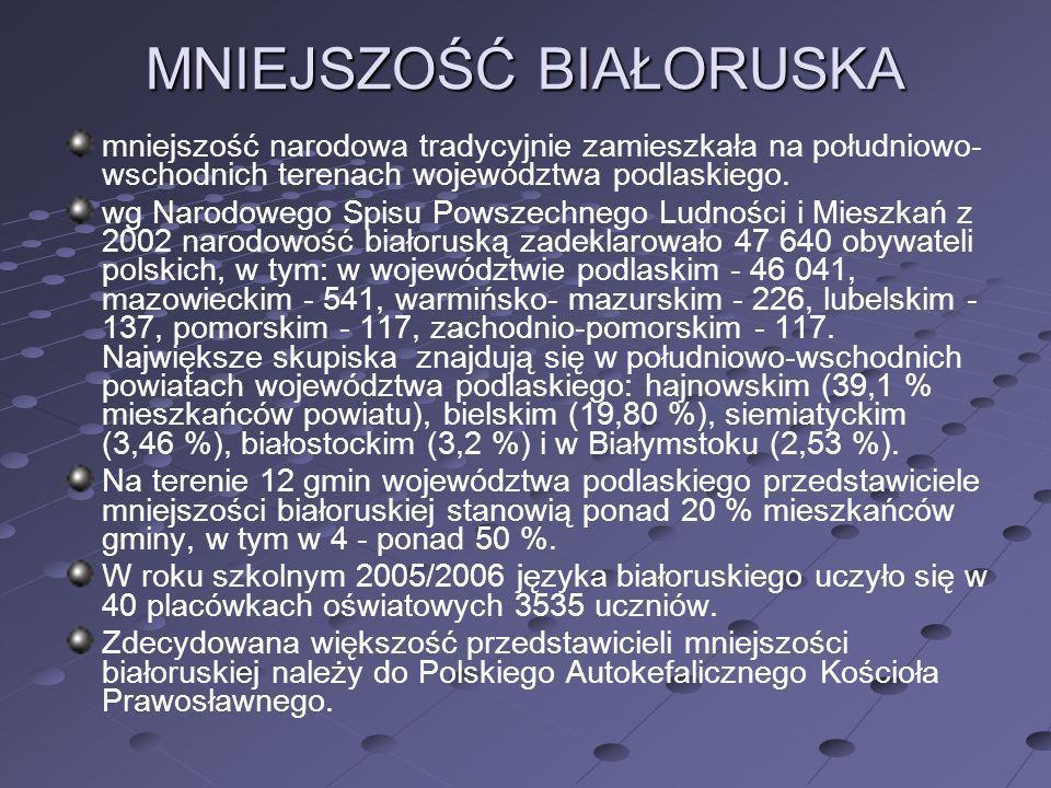 MNIEJSZOŚĆ BIAŁORUSKA mniejszość narodowa tradycyjnie zamieszkała na południowo- wschodnich terenach województwa podlaskiego. wg Narodowego Spisu Pows