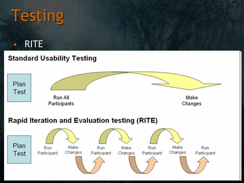 Testing RITERITE