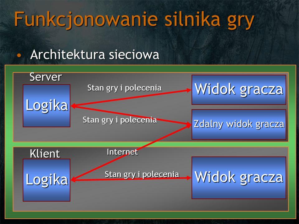Funkcjonowanie silnika gry Architektura sieciowaArchitektura sieciowa Logika Logika Widok gracza Zdalny widok gracza Server Klient Stan gry i poleceni