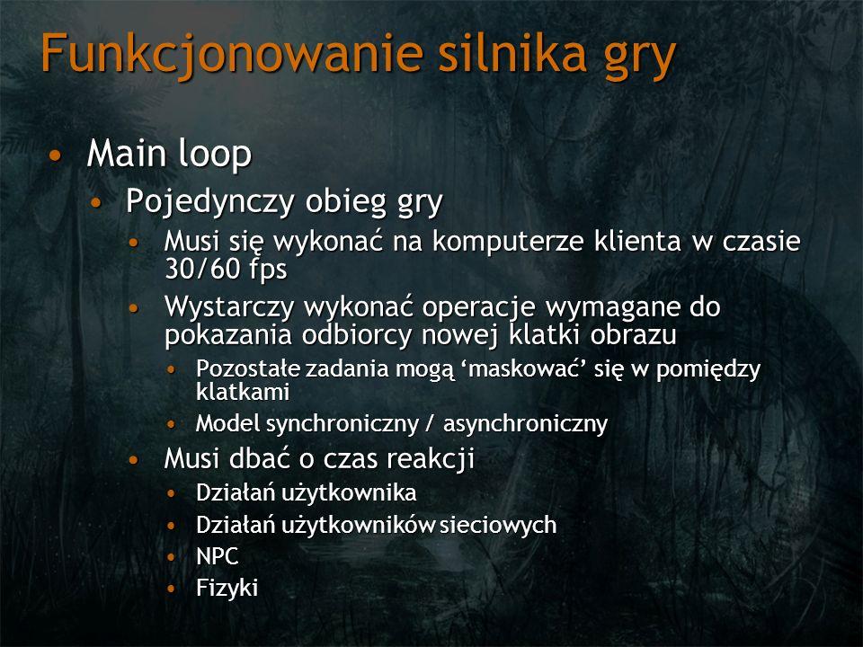 Funkcjonowanie silnika gry Main loopMain loop Pojedynczy obieg gryPojedynczy obieg gry Musi się wykonać na komputerze klienta w czasie 30/60 fpsMusi s