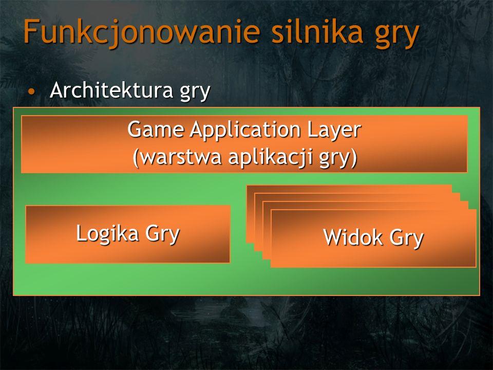 Funkcjonowanie silnika gry Architektura gryArchitektura gry Game Application Layer (warstwa aplikacji gry) Logika Gry Widok Gry