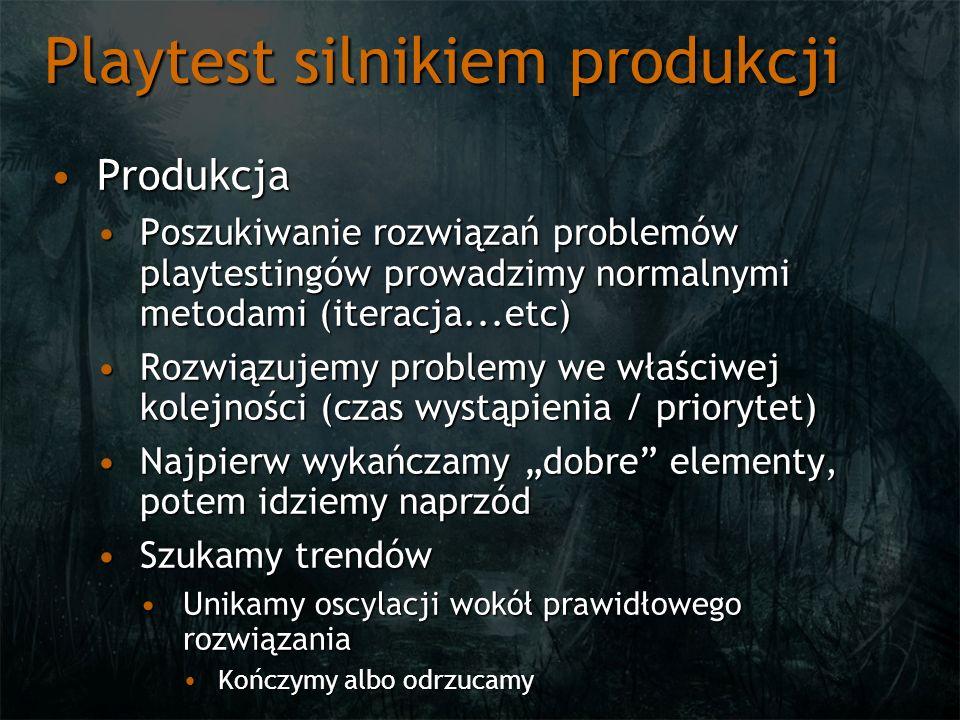 Playtest silnikiem produkcji ProdukcjaProdukcja Poszukiwanie rozwiązań problemów playtestingów prowadzimy normalnymi metodami (iteracja...etc)Poszukiw