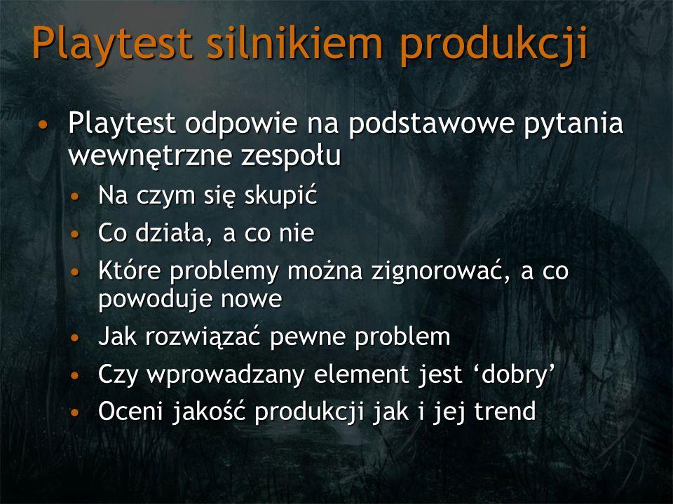 Playtest silnikiem produkcji Playtest odpowie na podstawowe pytania wewnętrzne zespołuPlaytest odpowie na podstawowe pytania wewnętrzne zespołu Na czy