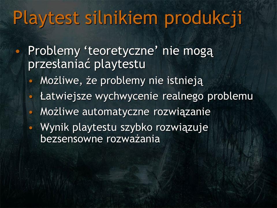 Playtest silnikiem produkcji Problemy teoretyczne nie mogą przesłaniać playtestuProblemy teoretyczne nie mogą przesłaniać playtestu Możliwe, że proble