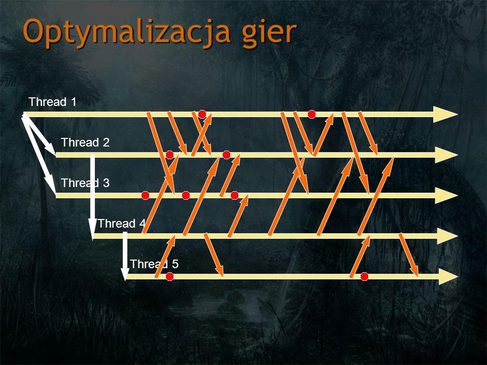 Optymalizacja gier Thread 1 Thread 2 Thread 3 Thread 4 Thread 5