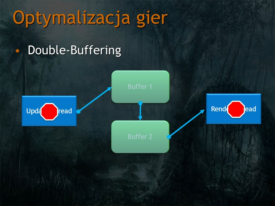 Optymalizacja gier Double-BufferingDouble-Buffering Buffer 1 Buffer 2 Update Thread Render Thread