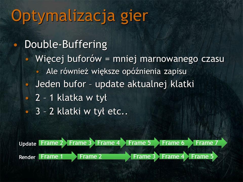 Optymalizacja gier Double-BufferingDouble-Buffering Więcej buforów = mniej marnowanego czasuWięcej buforów = mniej marnowanego czasu Ale również większe opóźnienia zapisuAle również większe opóźnienia zapisu Jeden bufor – update aktualnej klatkiJeden bufor – update aktualnej klatki 2 – 1 klatka w tył2 – 1 klatka w tył 3 – 2 klatki w tył etc..3 – 2 klatki w tył etc..