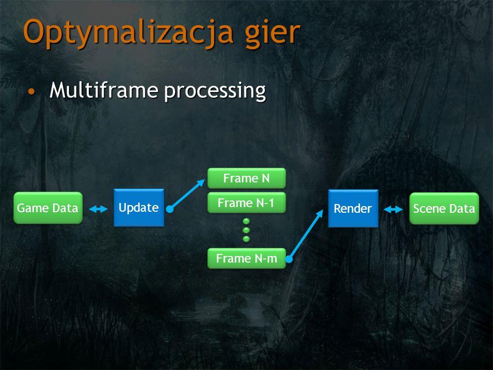 Optymalizacja gier Multiframe processingMultiframe processing Frame N Frame N-m Update Render Game Data Scene Data Frame N-1