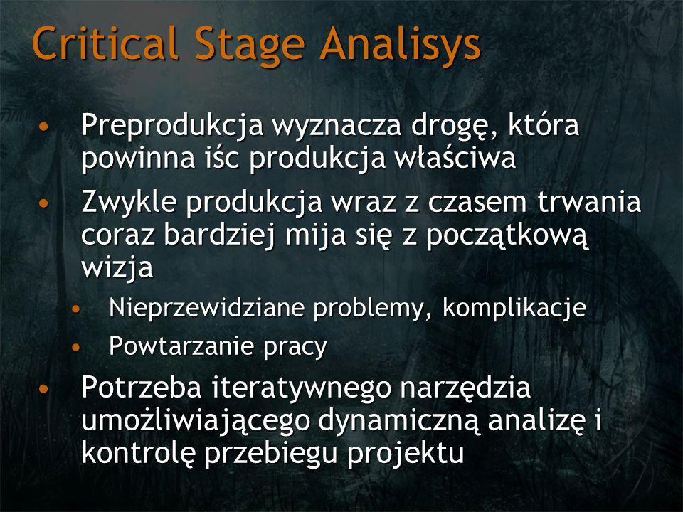 Critical Stage Analisys Preprodukcja wyznacza drogę, która powinna iśc produkcja właściwaPreprodukcja wyznacza drogę, która powinna iśc produkcja właś