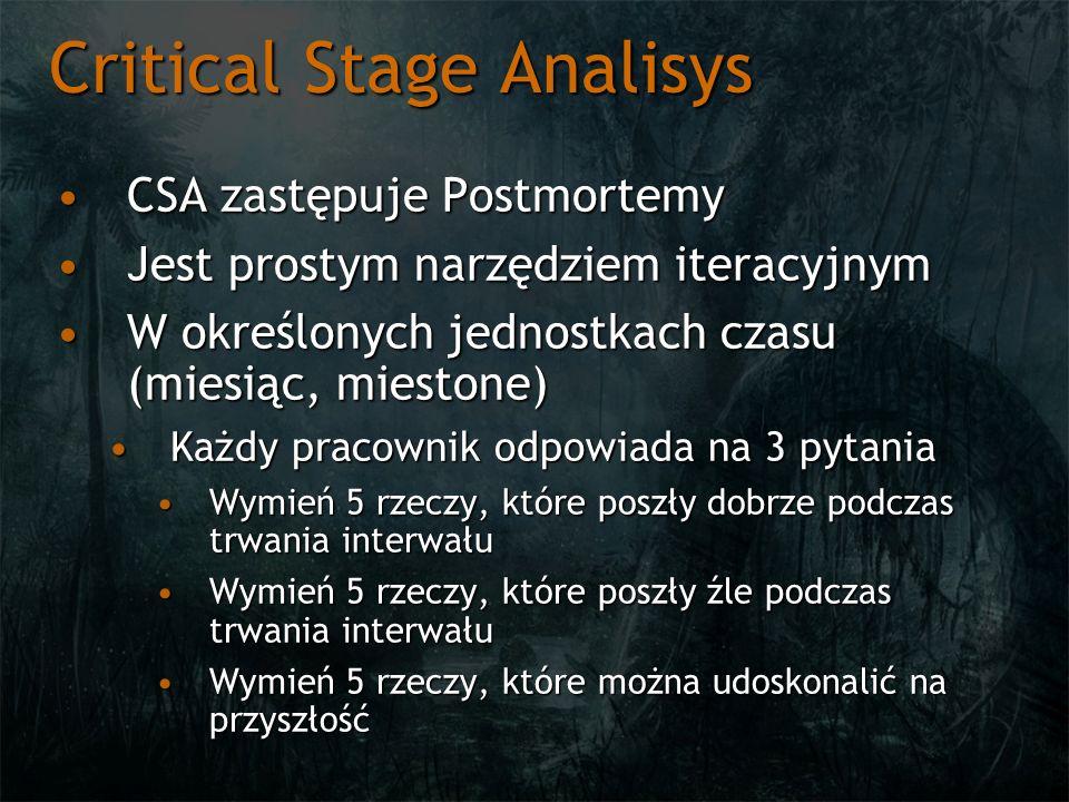 Critical Stage Analisys CSA zastępuje PostmortemyCSA zastępuje Postmortemy Jest prostym narzędziem iteracyjnymJest prostym narzędziem iteracyjnym W ok