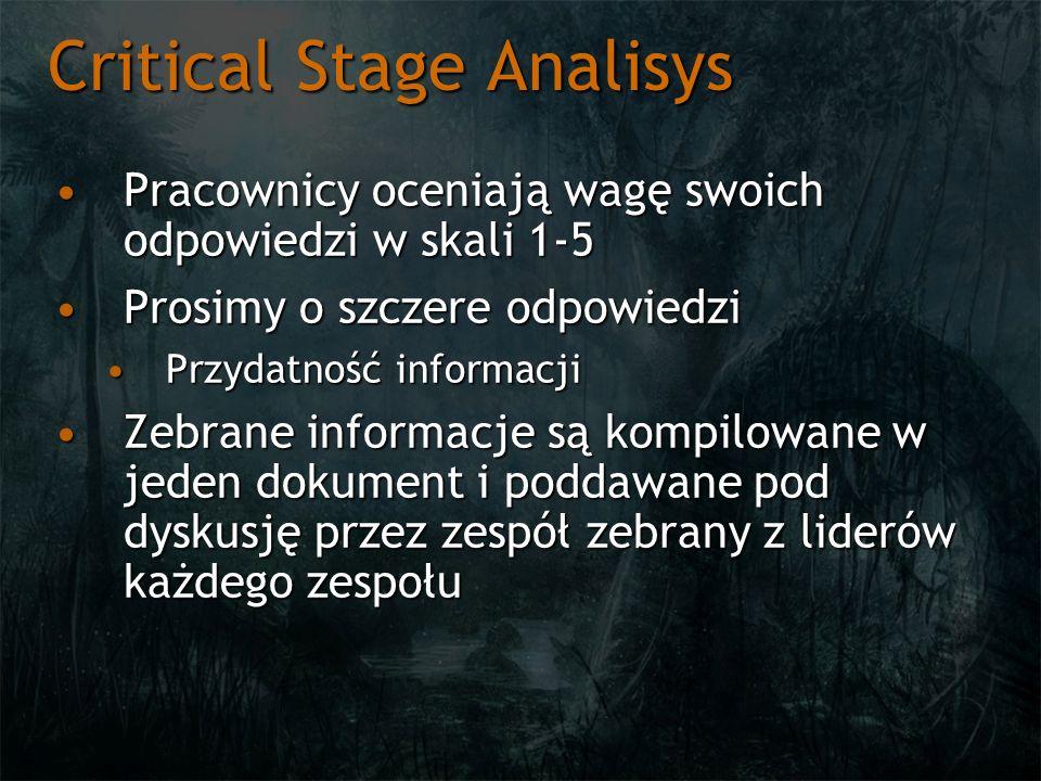 Critical Stage Analisys Pracownicy oceniają wagę swoich odpowiedzi w skali 1-5Pracownicy oceniają wagę swoich odpowiedzi w skali 1-5 Prosimy o szczere