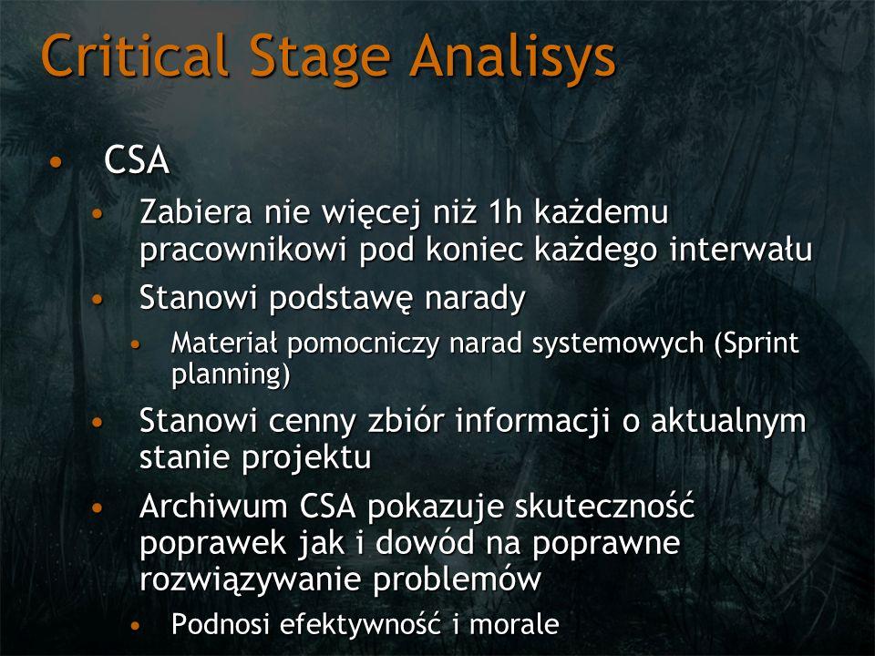 Critical Stage Analisys CSACSA Zabiera nie więcej niż 1h każdemu pracownikowi pod koniec każdego interwałuZabiera nie więcej niż 1h każdemu pracowniko