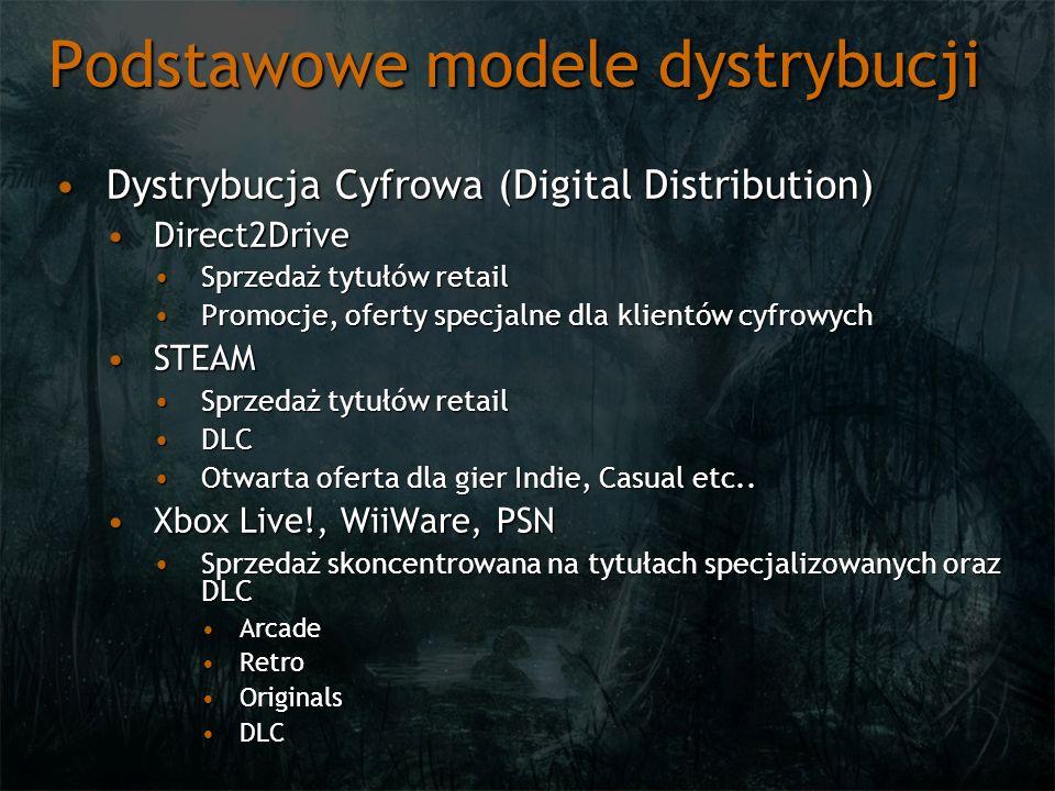 Podstawowe modele dystrybucji Dystrybucja Cyfrowa (Digital Distribution)Dystrybucja Cyfrowa (Digital Distribution) Direct2DriveDirect2Drive Sprzedaż t