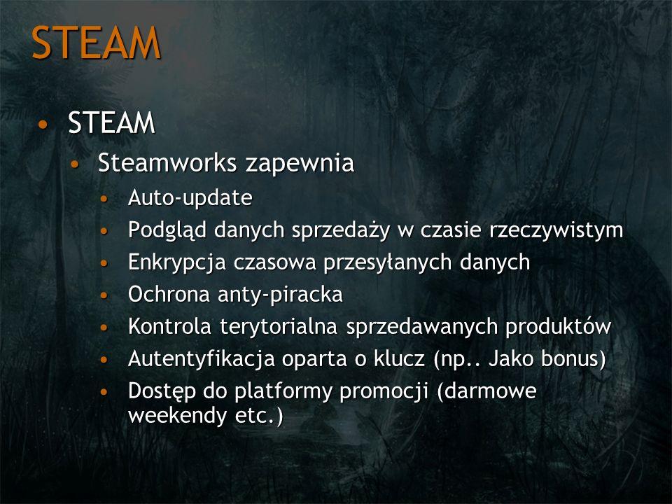 STEAM STEAMSTEAM Steamworks zapewniaSteamworks zapewnia Auto-updateAuto-update Podgląd danych sprzedaży w czasie rzeczywistymPodgląd danych sprzedaży