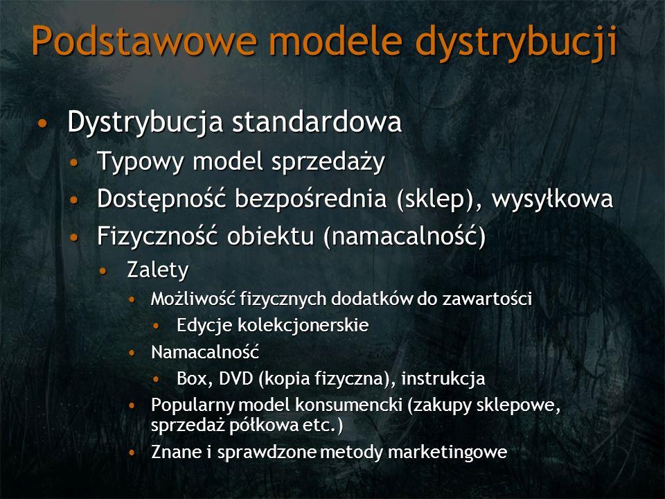 Podstawowe modele dystrybucji Dystrybucja standardowaDystrybucja standardowa Typowy model sprzedażyTypowy model sprzedaży Dostępność bezpośrednia (skl
