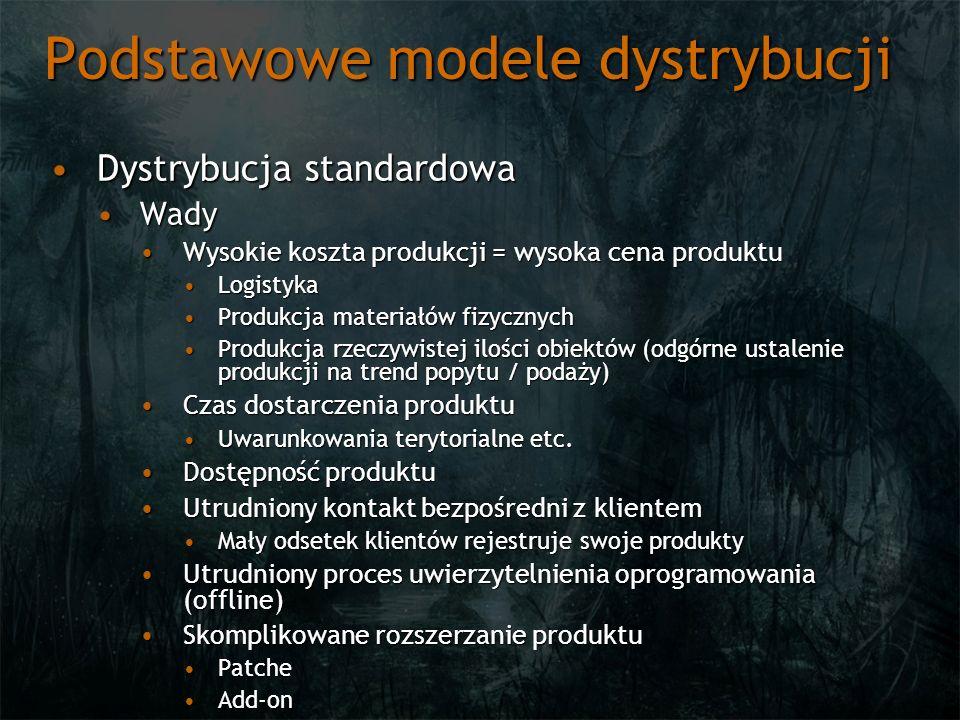 Podstawowe modele dystrybucji Dystrybucja standardowaDystrybucja standardowa WadyWady Wysokie koszta produkcji = wysoka cena produktuWysokie koszta pr