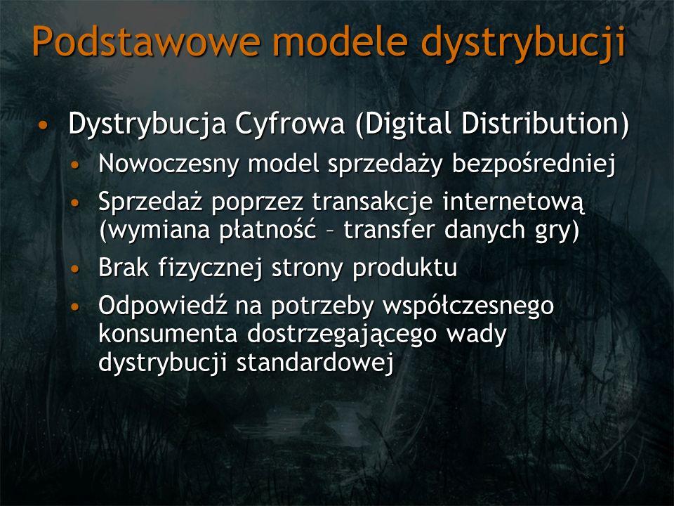 Podstawowe modele dystrybucji Dystrybucja Cyfrowa (Digital Distribution)Dystrybucja Cyfrowa (Digital Distribution) Nowoczesny model sprzedaży bezpośre