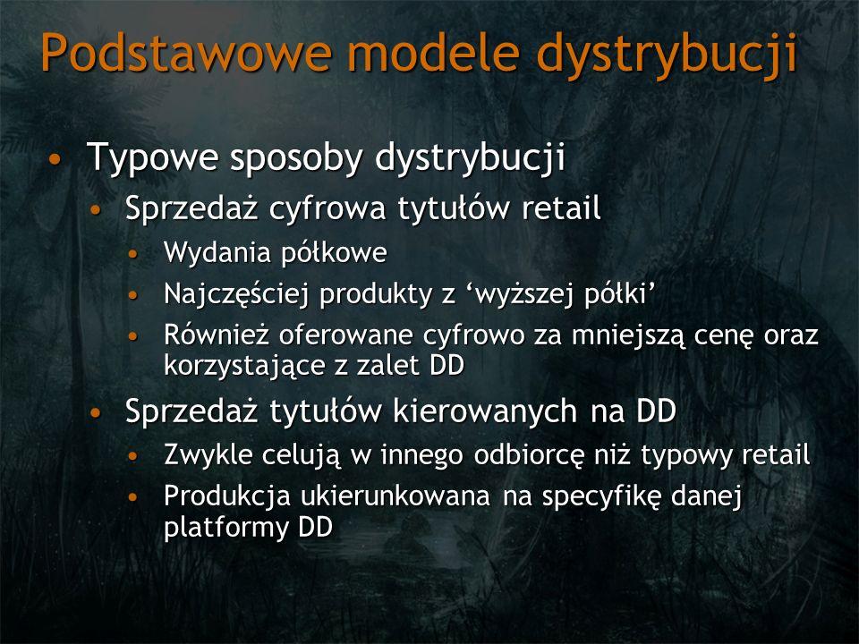 Podstawowe modele dystrybucji Typowe sposoby dystrybucjiTypowe sposoby dystrybucji Sprzedaż cyfrowa tytułów retailSprzedaż cyfrowa tytułów retail Wyda