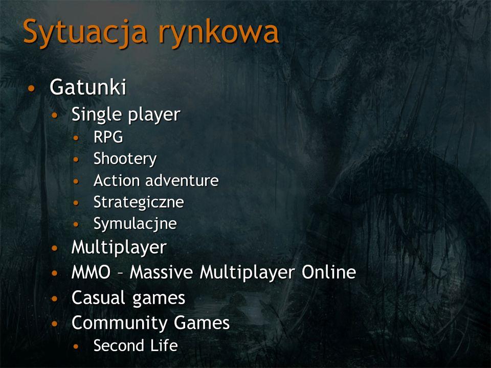 Sytuacja rynkowa GatunkiGatunki Single playerSingle player RPGRPG ShooteryShootery Action adventureAction adventure StrategiczneStrategiczne Symulacjn