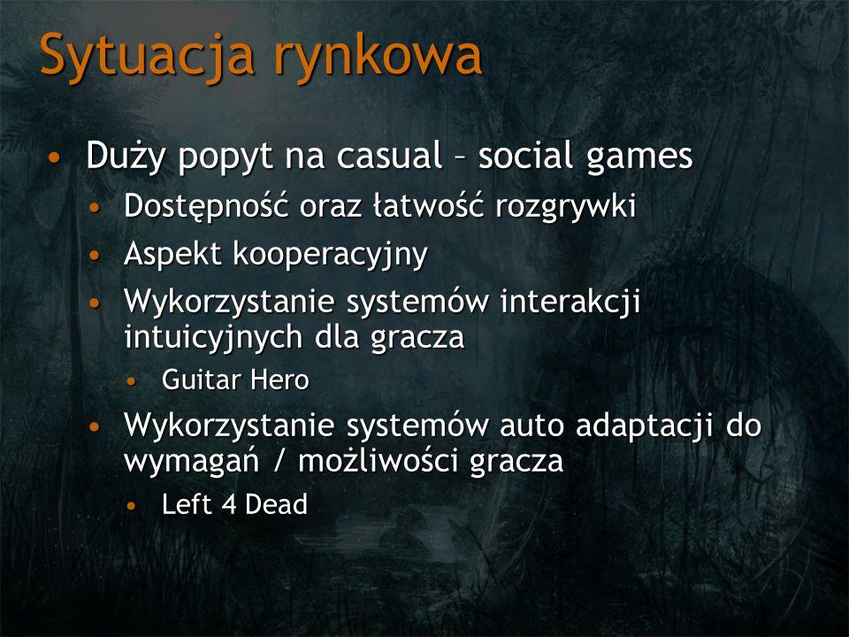 Sytuacja rynkowa Duży popyt na casual – social gamesDuży popyt na casual – social games Dostępność oraz łatwość rozgrywkiDostępność oraz łatwość rozgr