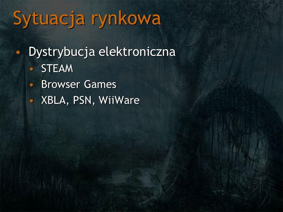 Sytuacja rynkowa Dystrybucja elektronicznaDystrybucja elektroniczna STEAMSTEAM Browser GamesBrowser Games XBLA, PSN, WiiWareXBLA, PSN, WiiWare