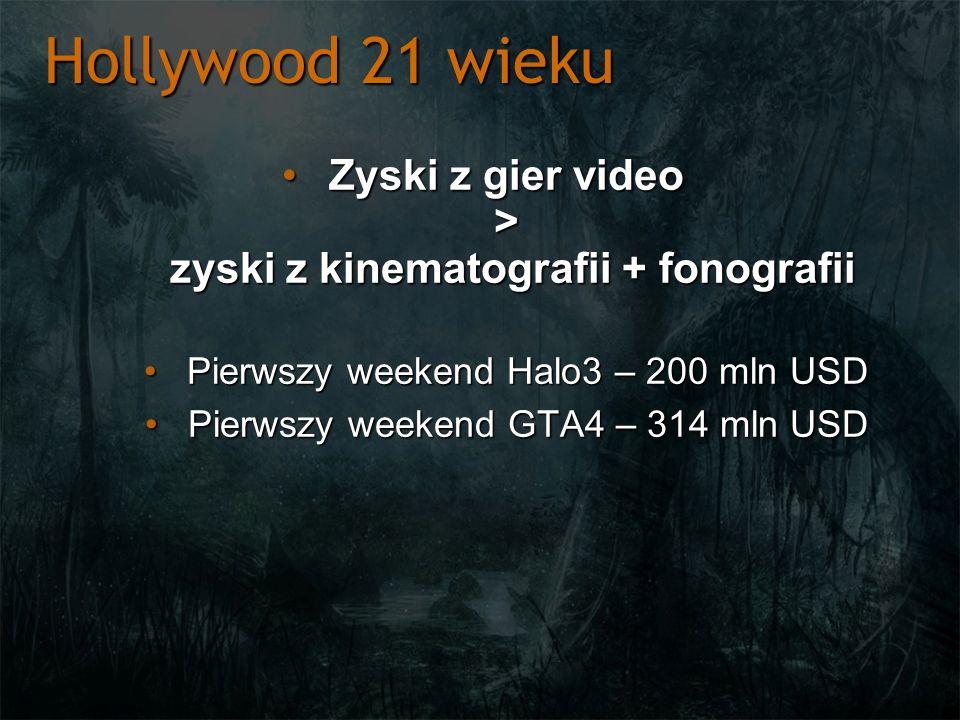 Hollywood 21 wieku Zyski z gier video > zyski z kinematografii + fonografiiZyski z gier video > zyski z kinematografii + fonografii Pierwszy weekend H