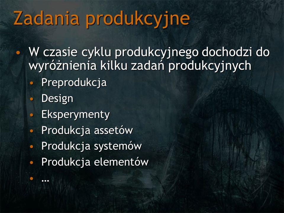 Zadania produkcyjne W czasie cyklu produkcyjnego dochodzi do wyróżnienia kilku zadań produkcyjnychW czasie cyklu produkcyjnego dochodzi do wyróżnienia