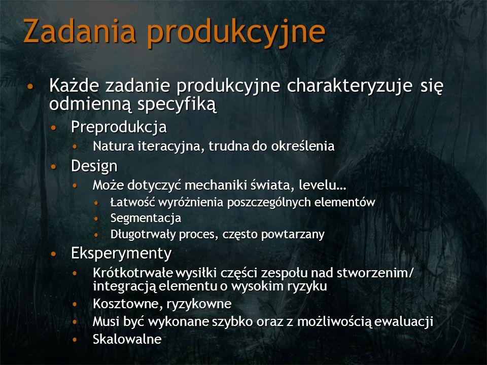 Zadania produkcyjne Każde zadanie produkcyjne charakteryzuje się odmienną specyfikąKażde zadanie produkcyjne charakteryzuje się odmienną specyfiką Pre