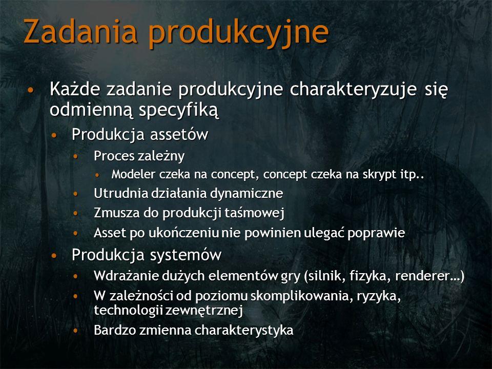 Zadania produkcyjne Każde zadanie produkcyjne charakteryzuje się odmienną specyfikąKażde zadanie produkcyjne charakteryzuje się odmienną specyfiką Pro