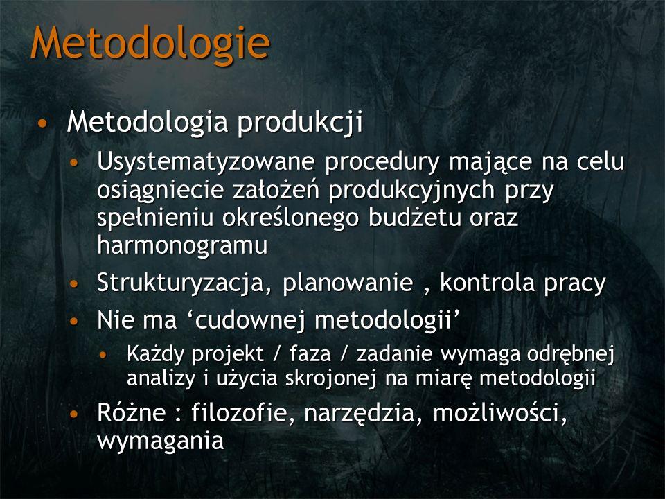 Metodologie Metodologia produkcjiMetodologia produkcji Usystematyzowane procedury mające na celu osiągniecie założeń produkcyjnych przy spełnieniu okr