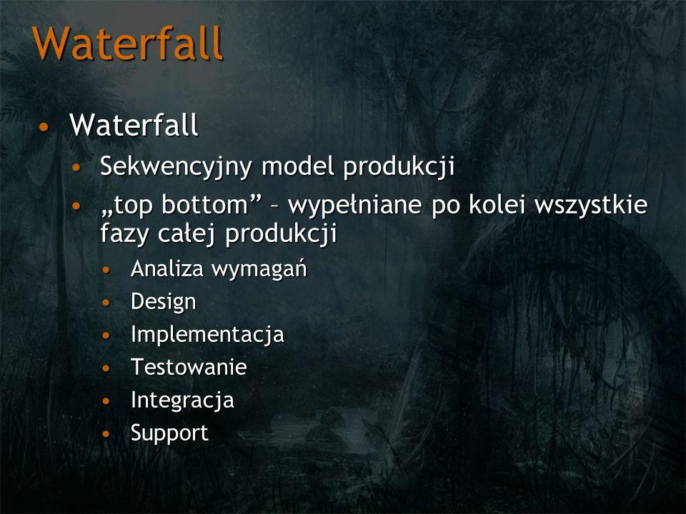 Waterfall WaterfallWaterfall Projekt jest dzielony w sekwencyjne fazyProjekt jest dzielony w sekwencyjne fazy Dopuszczalne nachodzenie się faz i okazjonalne powroty (ale tylko do poprzedniej fazy)Dopuszczalne nachodzenie się faz i okazjonalne powroty (ale tylko do poprzedniej fazy) Nacisk kładziony jest w jednym czasie naNacisk kładziony jest w jednym czasie na PlanowaniePlanowanie HarmonogramHarmonogram BudżetBudżet ImplementacjeImplementacje Projekt kontrolowany ściśle, dokumentacyjnieProjekt kontrolowany ściśle, dokumentacyjnie PotwierdzeniaPotwierdzenia Formalność zlecenia / odbioruFormalność zlecenia / odbioru Dokumentacja pod koniec i na początku każdej fazyDokumentacja pod koniec i na początku każdej fazy