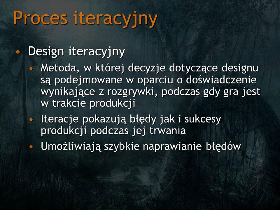 Proces iteracyjny Design iteracyjnyDesign iteracyjny Metoda, w której decyzje dotyczące designu są podejmowane w oparciu o doświadczenie wynikające z
