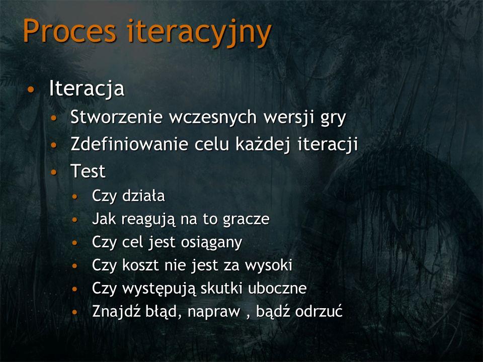 Proces iteracyjny IteracjaIteracja Stworzenie wczesnych wersji gryStworzenie wczesnych wersji gry Zdefiniowanie celu każdej iteracjiZdefiniowanie celu