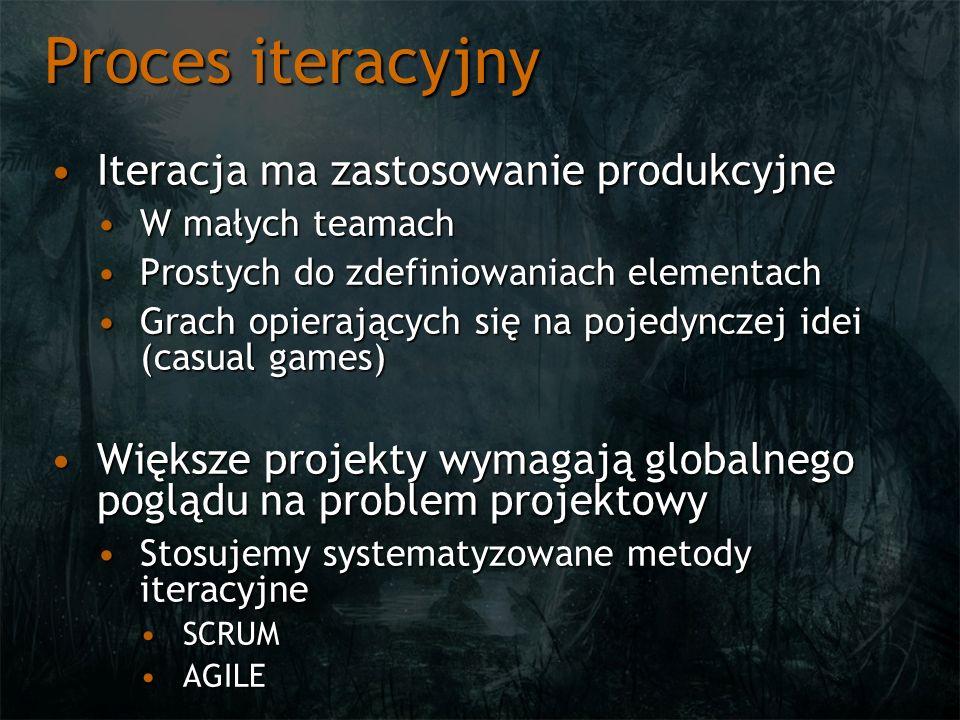 Proces iteracyjny Iteracja ma zastosowanie produkcyjneIteracja ma zastosowanie produkcyjne W małych teamachW małych teamach Prostych do zdefiniowaniac