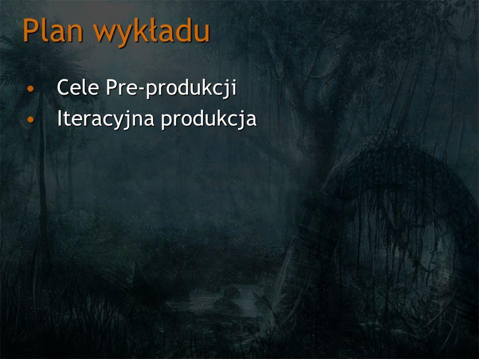 Plan wykładu Cele Pre-produkcjiCele Pre-produkcji Iteracyjna produkcjaIteracyjna produkcja
