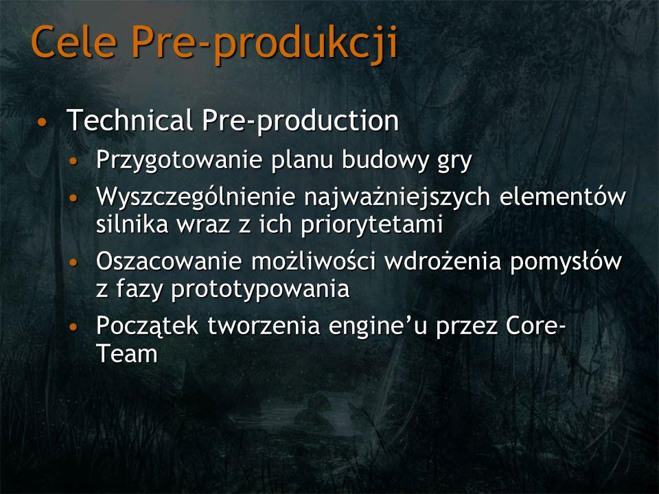 Cele Pre-produkcji Technical Pre-productionTechnical Pre-production Przygotowanie planu budowy gryPrzygotowanie planu budowy gry Wyszczególnienie najw