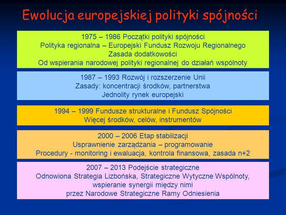 1975 – 1986 Początki polityki spójności Polityka regionalna – Europejski Fundusz Rozwoju Regionalnego Zasada dodatkowości Od wspierania narodowej polityki regionalnej do działań wspólnoty 1987 – 1993 Rozwój i rozszerzenie Unii Zasady: koncentracji środków, partnerstwa Jednolity rynek europejski 1994 – 1999 Fundusze strukturalne i Fundusz Spójności Więcej środków, celów, instrumentów 2000 – 2006 Etap stabilizacji Usprawnienie zarządzania – programowanie Procedury - monitoring i ewaluacja, kontrola finansowa, zasada n+2 2007 – 2013 Podejście strategiczne Odnowiona Strategia Lizbońska, Strategiczne Wytyczne Wspólnoty, wspieranie synergii między nimi przez Narodowe Strategiczne Ramy Odniesienia Ewolucja europejskiej polityki spójności