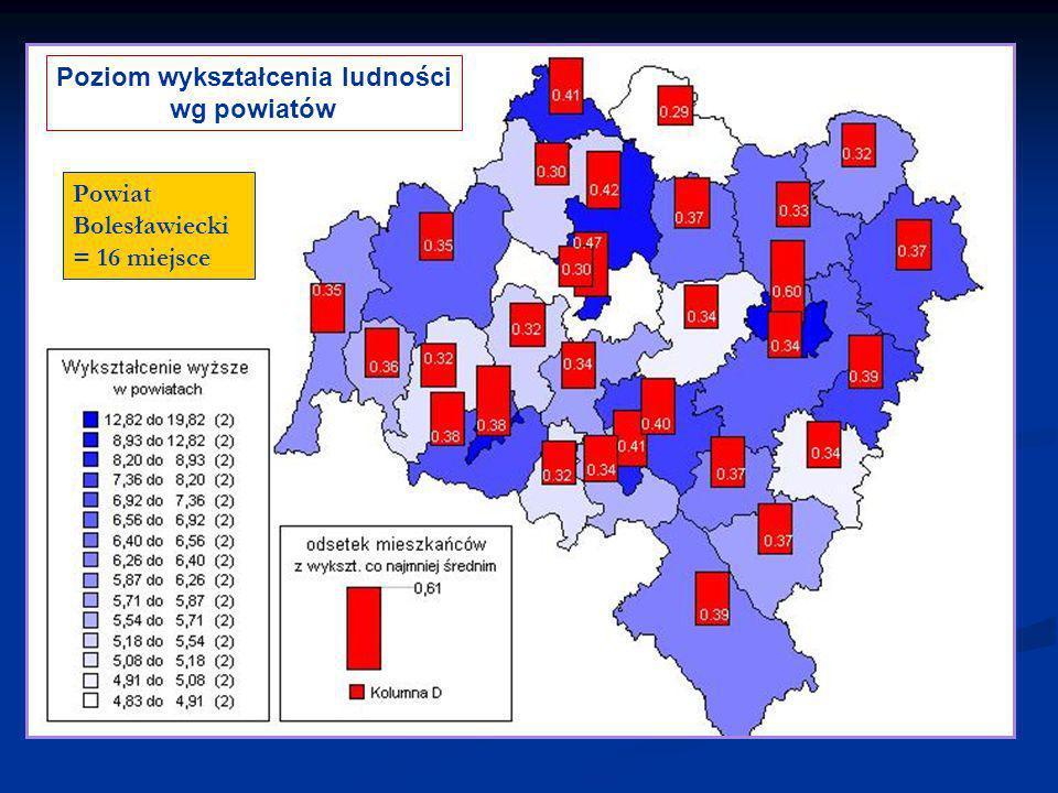 Poziom wykształcenia ludności wg powiatów Powiat Bolesławiecki = 16 miejsce