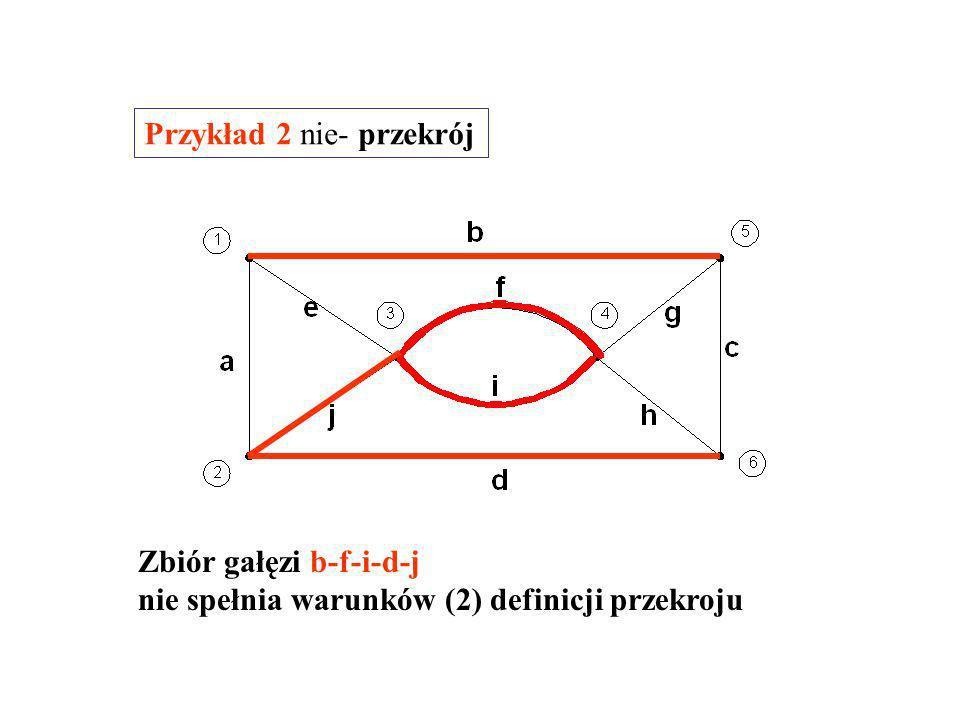 Zbiór gałęzi b-f-i-d spełnia warunki definicji przekroju Przykład 1 przekrój