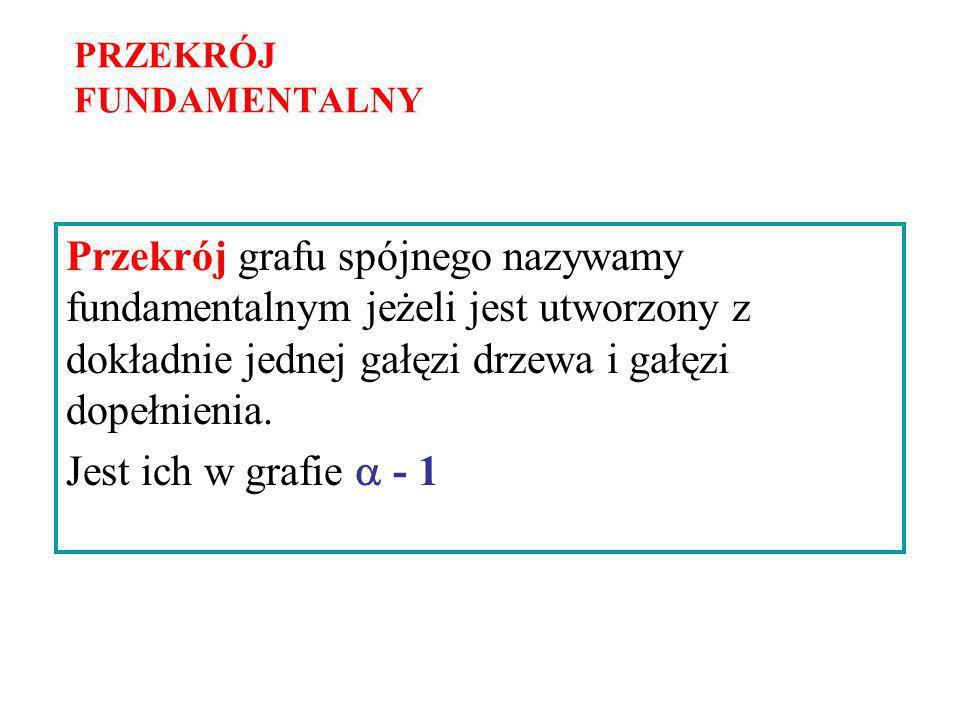 Zbiór gałęzi b-f-i-d-j nie spełnia warunków (2) definicji przekroju Przykład 2 nie- przekrój
