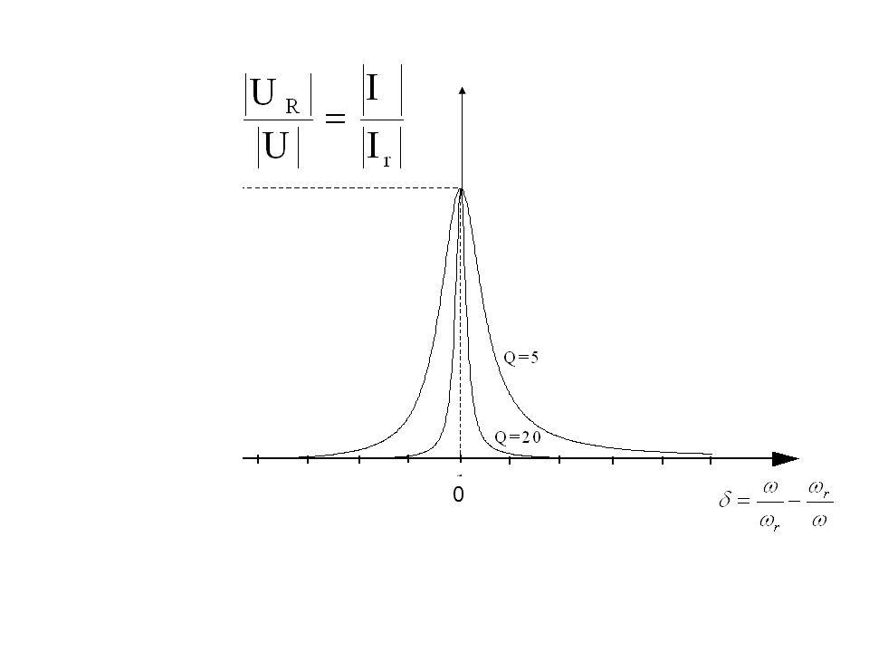 Pasmo przepuszczania obwodu rezonansowego jest to przedział pulsacji w otoczeniu pulsacji rezonansowej, na krańcach którego wartość skuteczna prądu I jest równa: Szerokość pasma przepuszczania