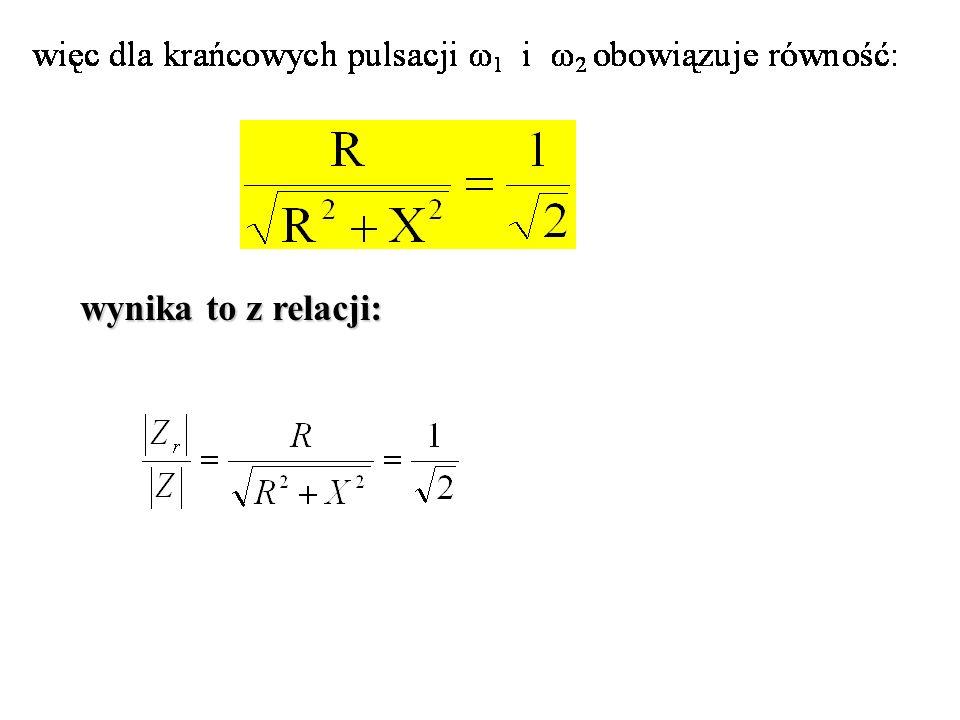 Z rozwiązania równania wynikają zależności Skąd mamy