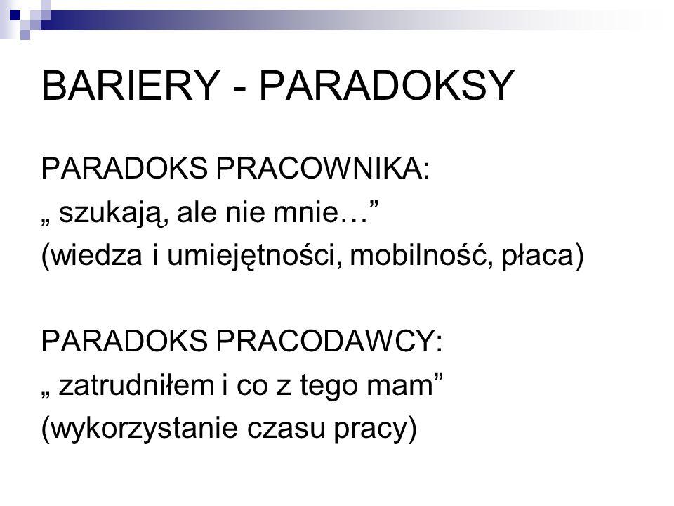 BARIERY - PARADOKSY PARADOKS PRACOWNIKA: szukają, ale nie mnie… (wiedza i umiejętności, mobilność, płaca) PARADOKS PRACODAWCY: zatrudniłem i co z tego